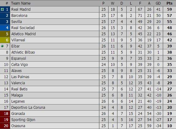Eibar vs Real Madrid anh 20