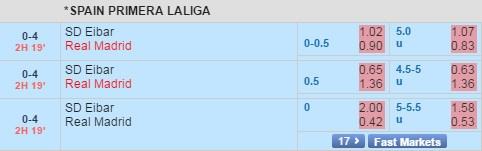 Eibar vs Real Madrid anh 19