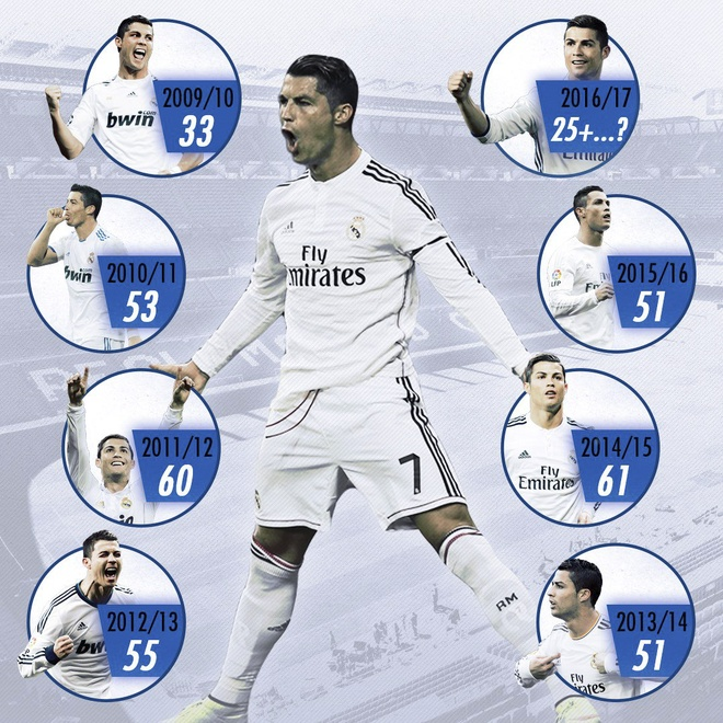 Ronaldo huong dac quyen anh 1