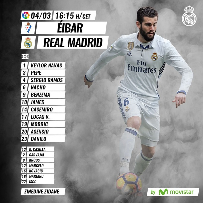 Eibar vs Real Madrid anh 6