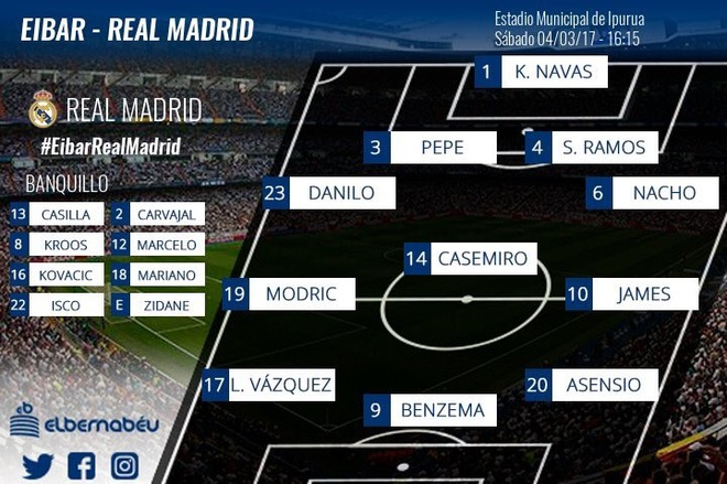 Eibar vs Real Madrid anh 7