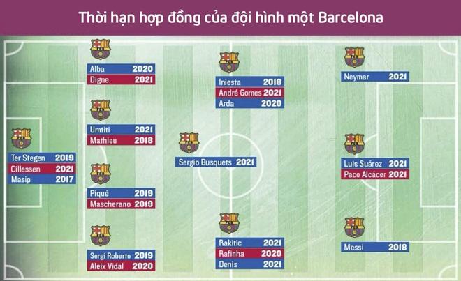 Deportivo vs Barcelona anh 7