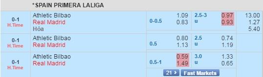Bilbao vs Real anh 16