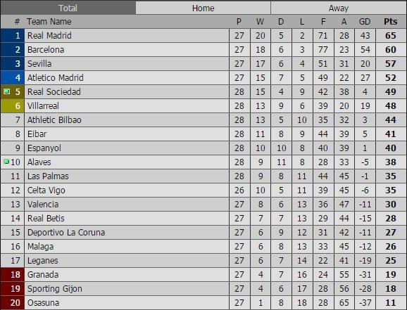 Bilbao vs Real anh 2