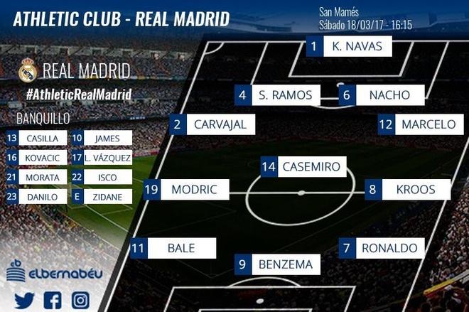 Bilbao vs Real anh 4