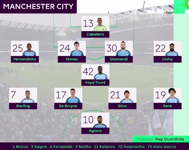 Man City 1-1 Liverpool: Cac chan sut bong 'vo duyen' ky la hinh anh 18
