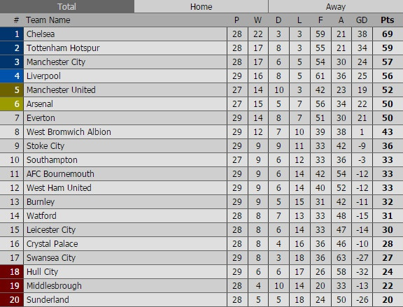 Man City 1-1 Liverpool: Cac chan sut bong 'vo duyen' ky la hinh anh 2