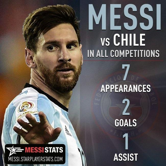 Messi lap cong, Argentina ha Chile de vao top 3 hinh anh 6