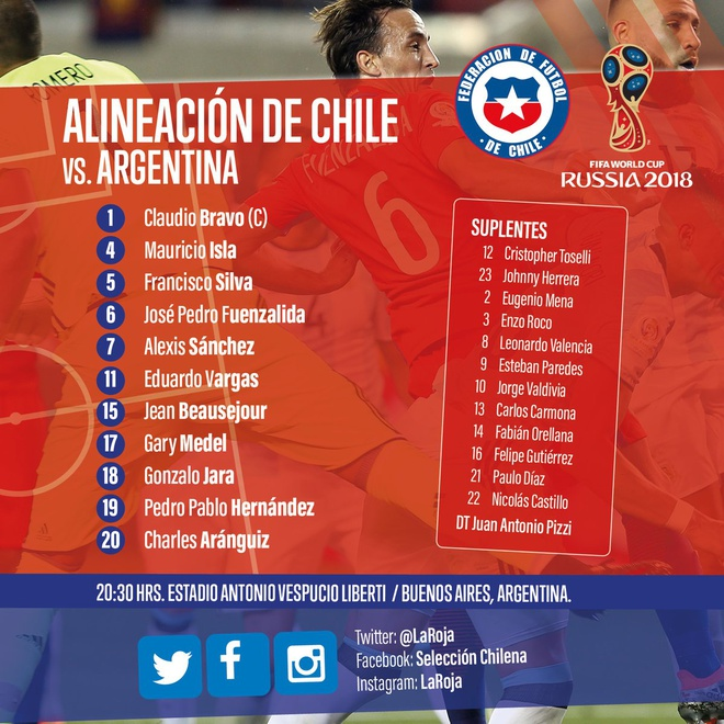 Messi lap cong, Argentina ha Chile de vao top 3 hinh anh 4