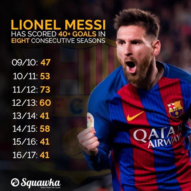 Messi om hon con trai Suarez anh 2