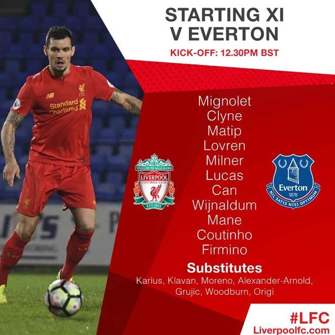 Liverpool vs Everton anh 3