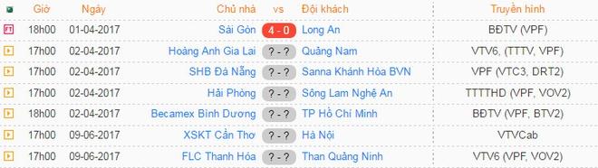 CLB Hai Phong 1-1 SLNA: Chu nha lo co hoi chiem ngoi dau hinh anh 4