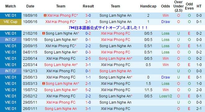 CLB Hai Phong 1-1 SLNA: Chu nha lo co hoi chiem ngoi dau hinh anh 5