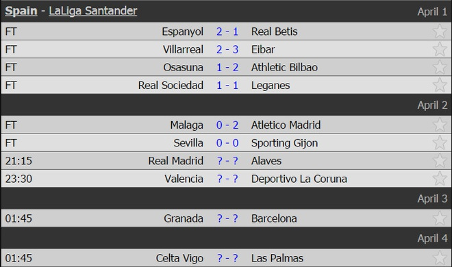 Real Madrid 3-0 Alaves: Ronaldo sam vai kien tao hinh anh 6