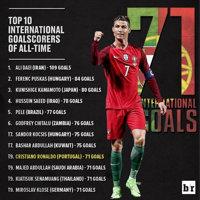 Ronaldo dung tay choc vao cho nhay cam anh 4