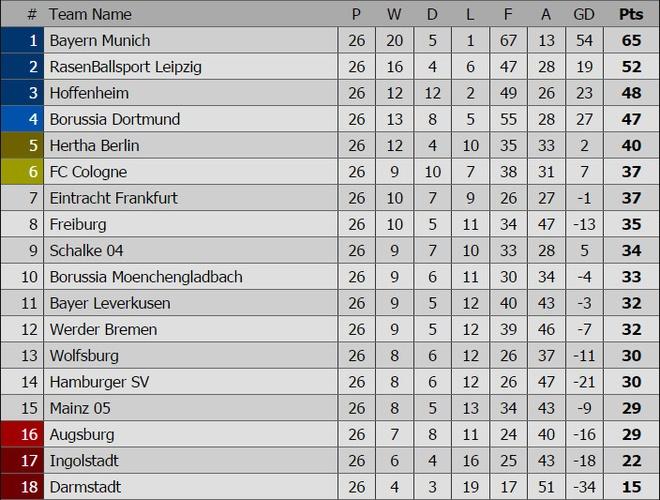 Hanh dong lam mat nhay cam cua cau thu Bundesliga hinh anh 1