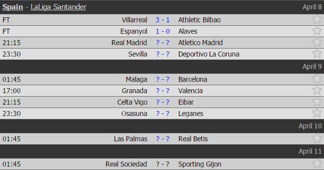 Real vs Atletico (1-1): Ken ken co nguy co mat ngoi dau hinh anh 12