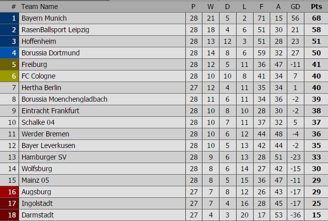 Bayern vs Dortmund anh 3