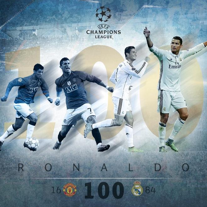 Ronaldo duoc ton vinh anh 4