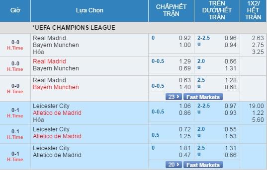 Ronaldo lap hat-trick, Real danh bai Bayern o hiep phu hinh anh 17