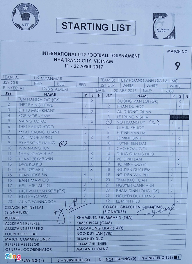 U19 HAGL vs U19 Myanmar anh 2