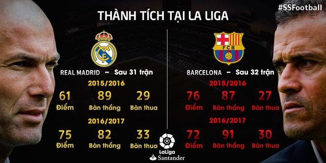 Messi lap cu dup, Barca thang kich tinh Real 3-2 hinh anh 22