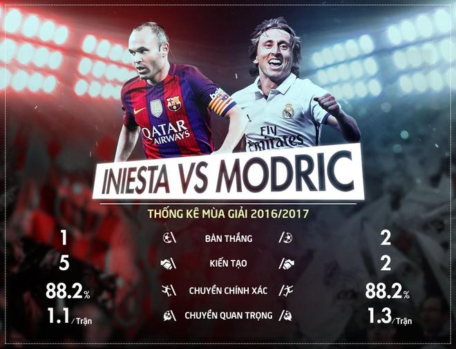 Messi lap cu dup, Barca thang kich tinh Real 3-2 hinh anh 12