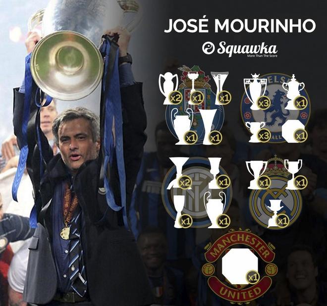 Real chon Mourinho anh 2