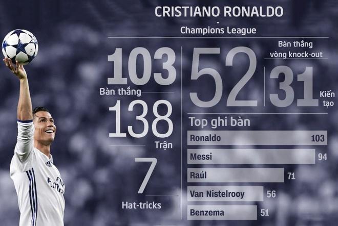 Ronaldo don them tin vui anh 1