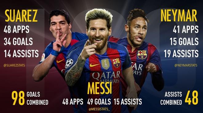 Messi lap cu dup va kien tao, Barca thang dam Villarreal hinh anh 6