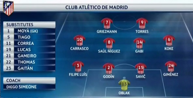 Atletico vs Real anh 21