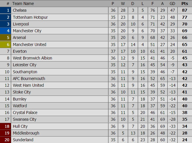 Man City vs Leicester (2-1): Mahrez bi tuoc ban thang phat den hinh anh 7
