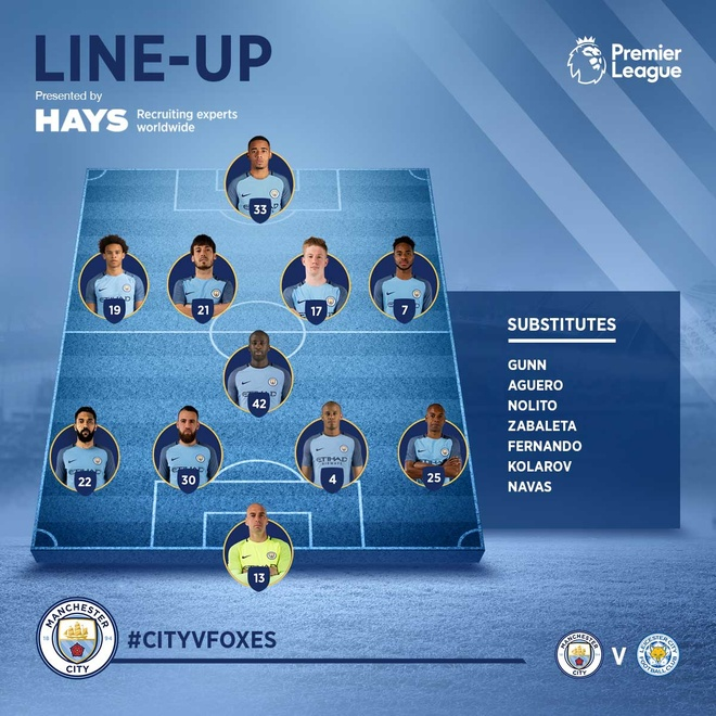Man City vs Leicester anh 3