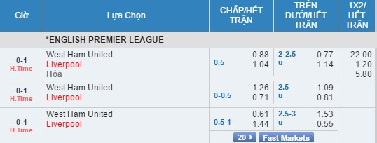 Thang dam West Ham, Liverpool tien sat ve Champions League hinh anh 20