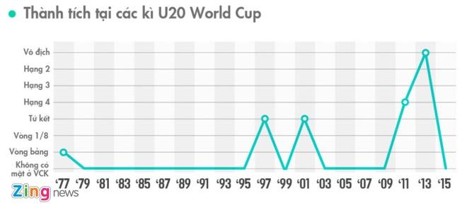 U20 Phap vs U20 Honduras (3-0): Suc manh ung vien vo dich hinh anh 3