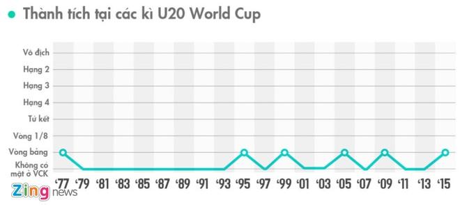 U20 Phap vs U20 Honduras (3-0): Suc manh ung vien vo dich hinh anh 4