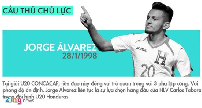 U20 Phap vs U20 Honduras (3-0): Suc manh ung vien vo dich hinh anh 6