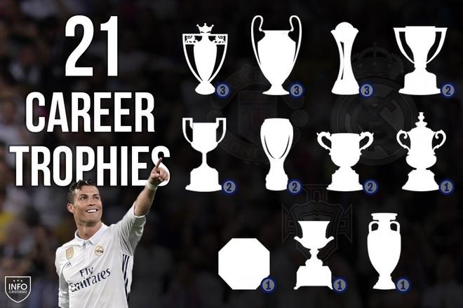Ronaldo au yem ban gai bat chap an tu treo lo lung hinh anh 2
