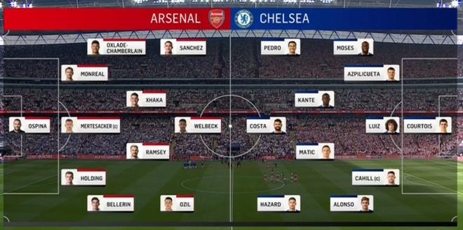 Chelsea vs Arsenal anh 33