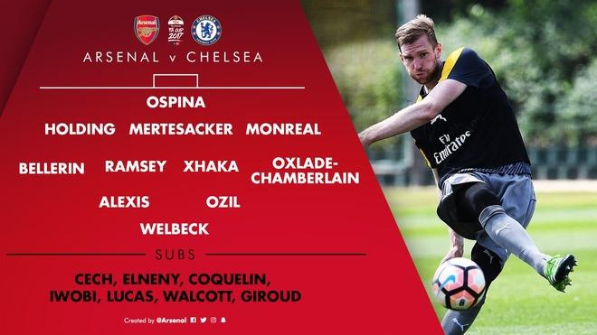 Chelsea vs Arsenal anh 4