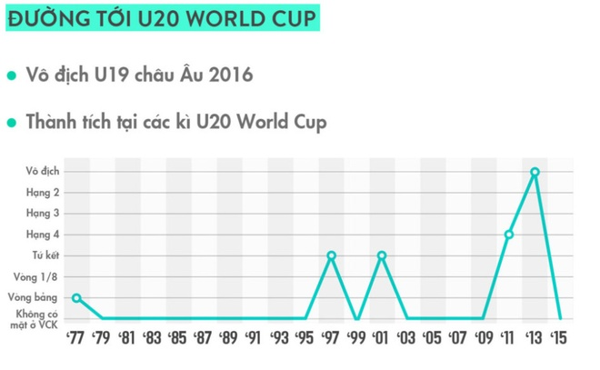 U20 New Zealand vs U20 Phap (0-2): Dat tay nhau di tiep hinh anh 7