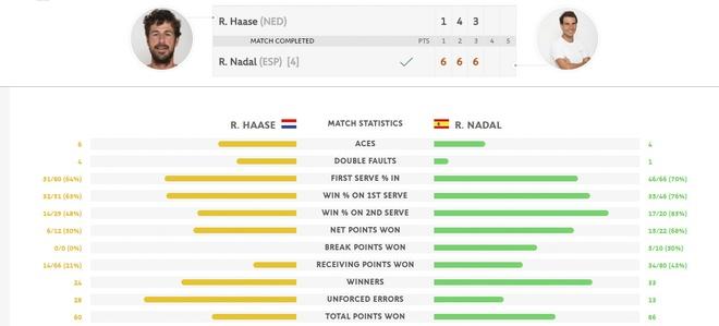Djokovic va Nadal thang trung hop o vong 2 Roland Garros hinh anh 2