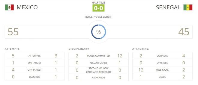 Ronaldo ghi ban phut 89, U20 Mexico hen U20 Anh o tu ket hinh anh 14