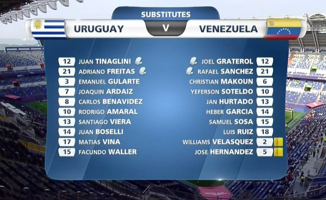 U20 Uruguay vs U20 Venezuela anh 13