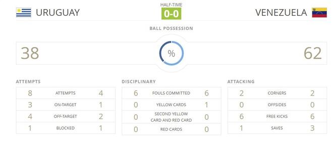 U20 Uruguay vs U20 Venezuela anh 17