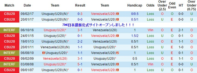 U20 Uruguay vs U20 Venezuela anh 5