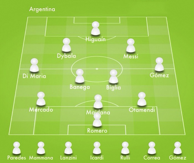 Brazil vs Argentina anh 5