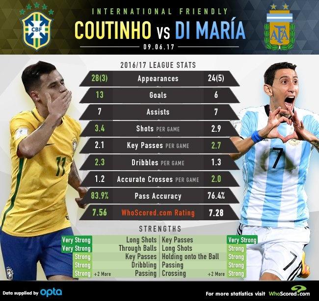 Brazil vs Argentina anh 20