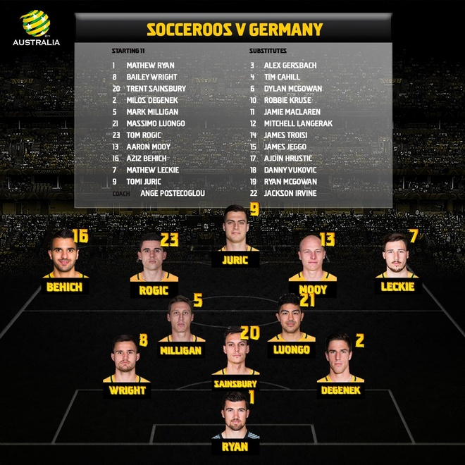 Australia vs Duc (2-3): Ruot duoi hap dan hinh anh 5