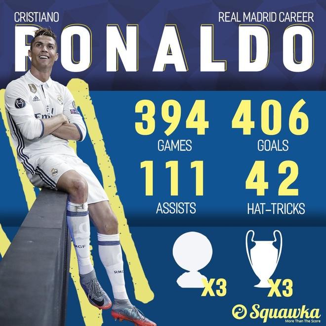 'Chung toi khong can cau thu ca nhan nhu Ronaldo' hinh anh 2